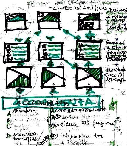 CSM - disegno